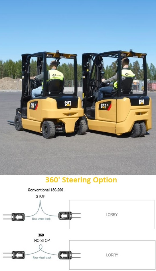 48 V Electric Forklift with 360' turning